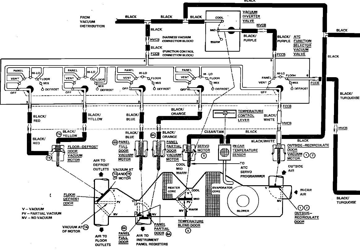 1966 lincoln continental vacuum diagram