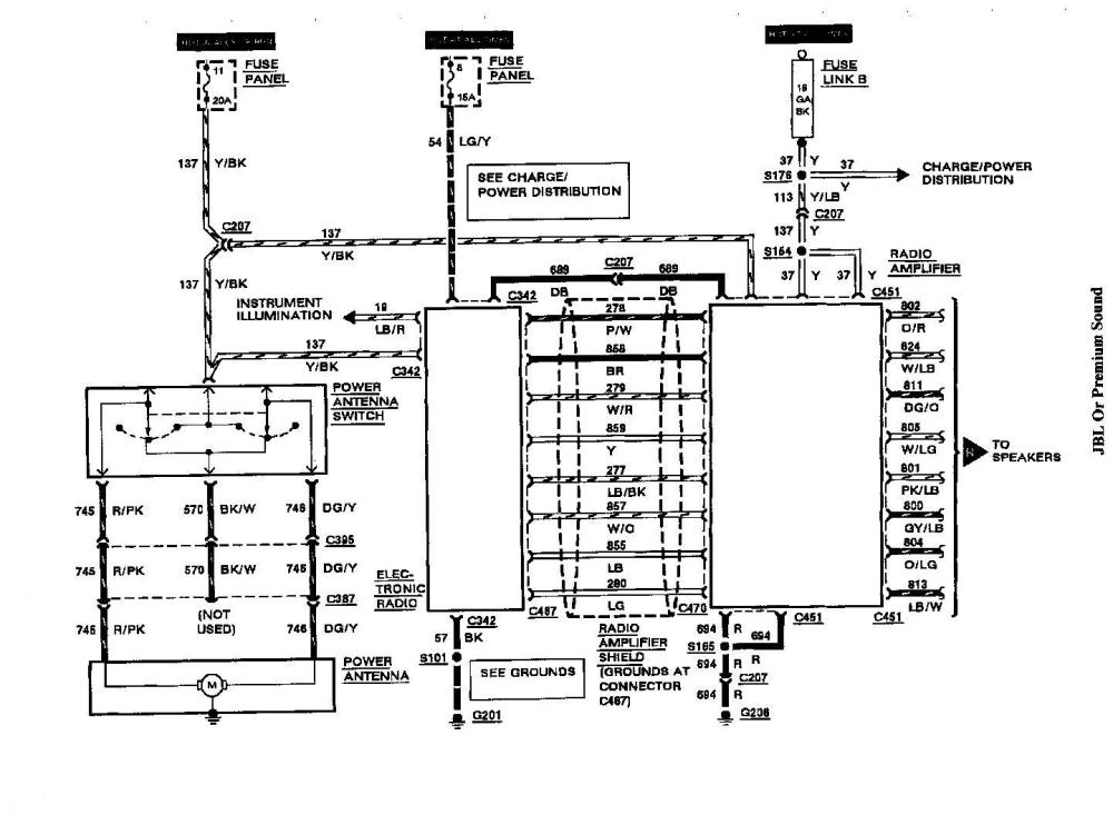 medium resolution of 1988 lincoln town car radio wiring diagram u2022 wiring