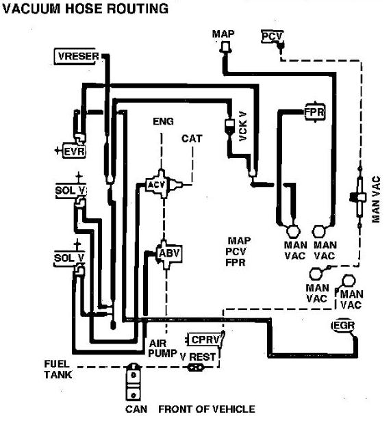 Vacuum System Diagram For 88 Lincoln Town Car, Vacuum