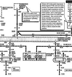 lincoln mark viii fuse box trusted wiring diagram slammed 97 lincoln town car 97 lincoln fuse [ 1210 x 875 Pixel ]