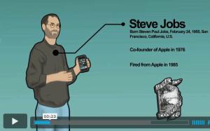 Vídeo de Steve Jobs e a historia do iPhone