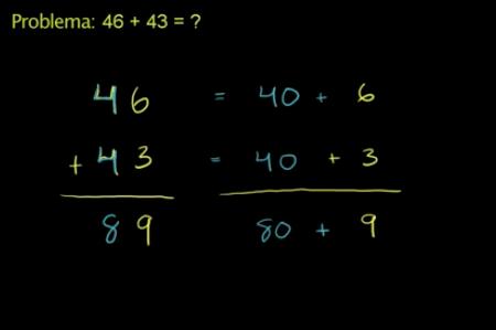 Fundação PT disponibiliza aulas de matemática da Khan Academy