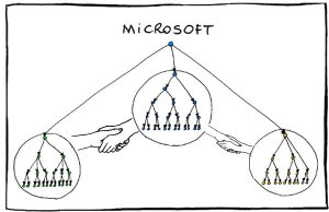 microsoftnew-org-chart