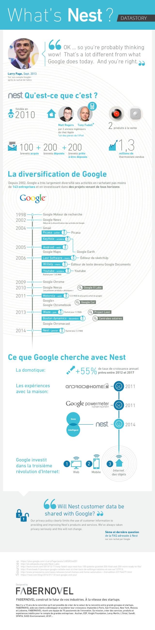 google-nest-v4-1
