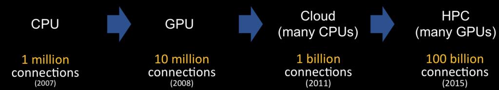 conexoes_inteligencia_artificial