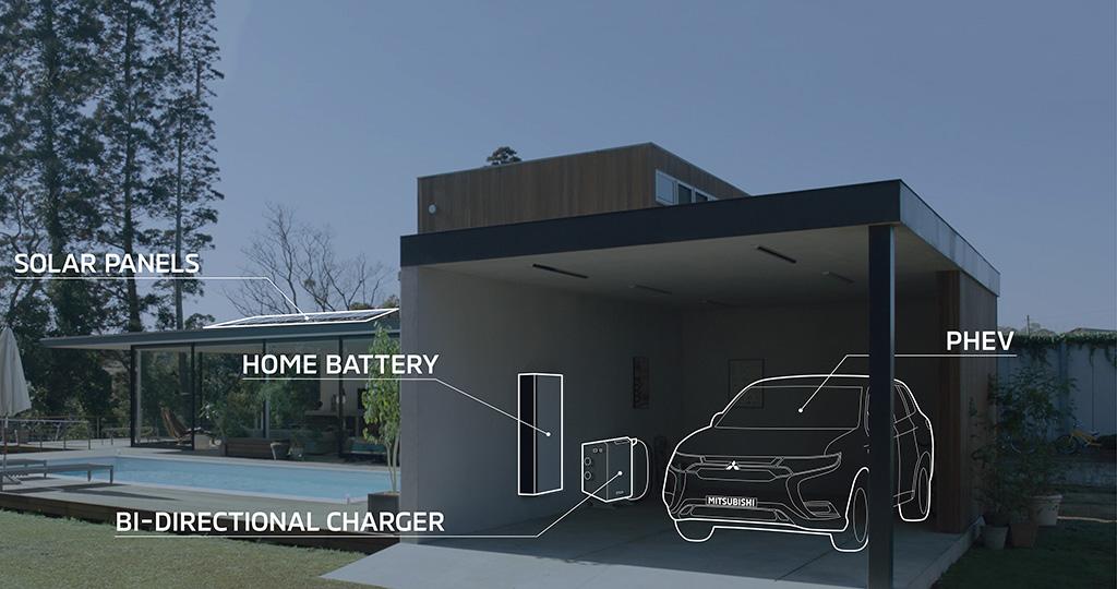 Mitsubishi desenvolve sistema de energia