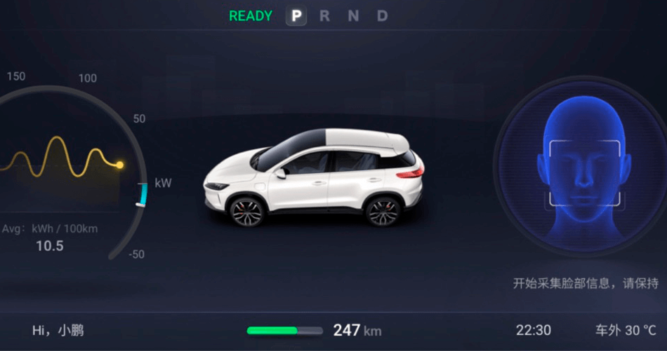 Xpeng, um novo fabricante automóvel chinês