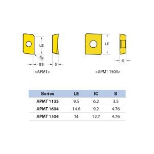 Plăcuță amovibilă pentru frezare APMT