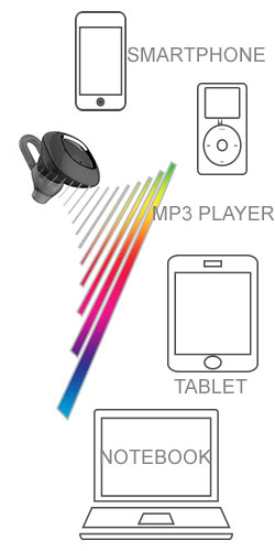 supertooth-tw-1-wireless-headset