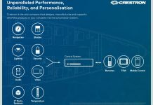 crestron_marine_infographic_v3.e7dddbc070fb