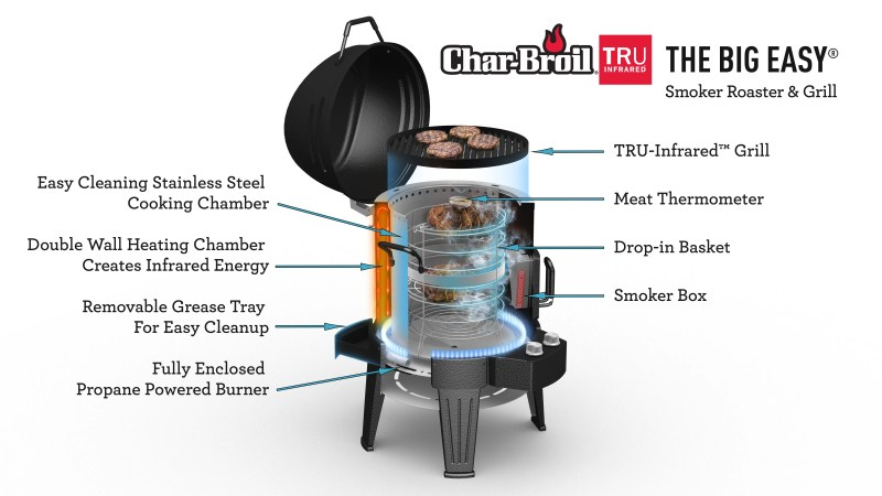 Char Broil Big Easy Infrared Technology