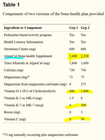 AlgaeCal Clinial study