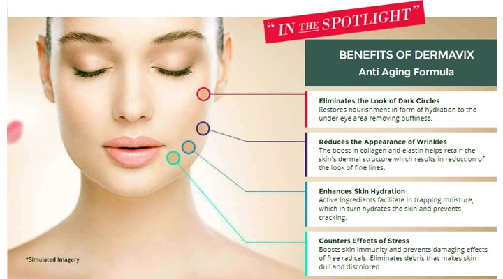 Dermavix Anti Aging Cream review