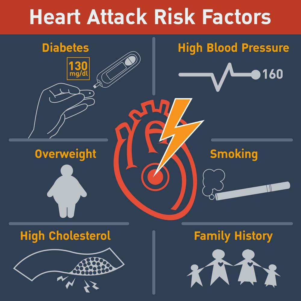 Advanced Cardio Rx Pills