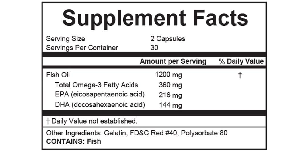 Advanced CardioRX Ingredients