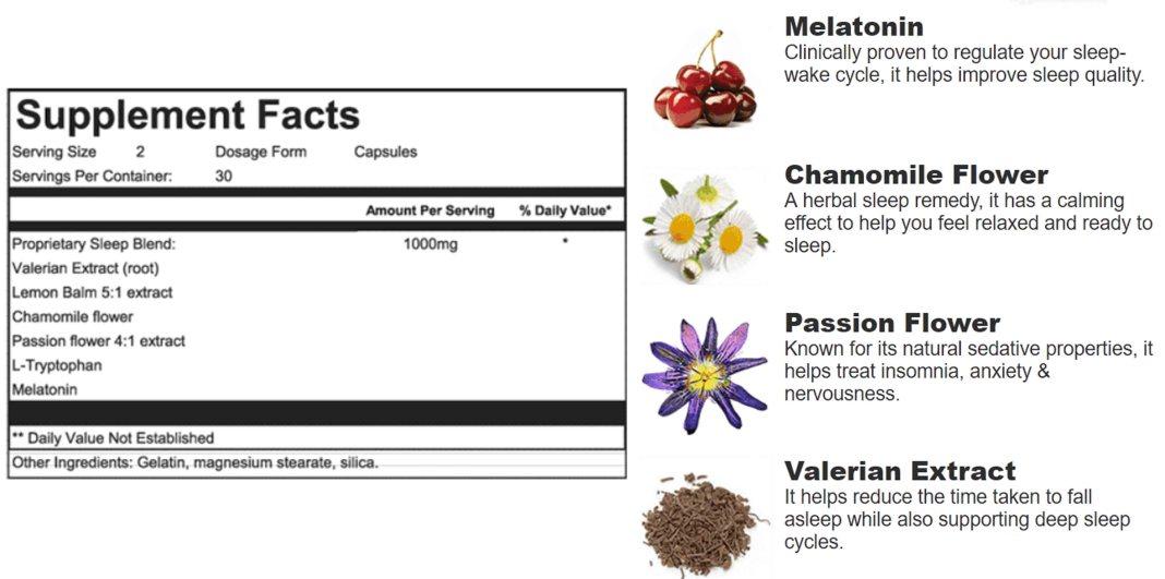 Dream Fx Ingredients