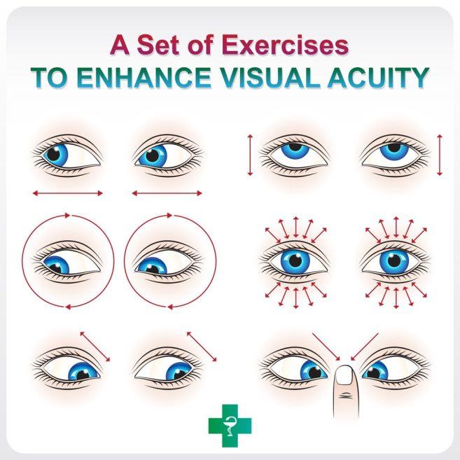 Eye Exercises For Farsightedness