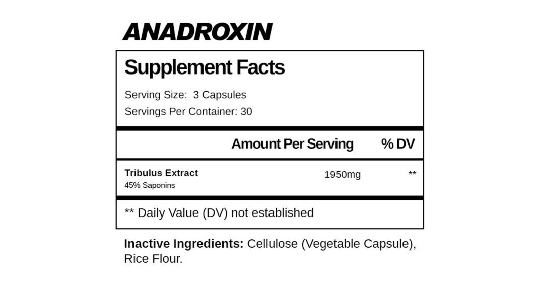 Max Gains Anadroxin Pills