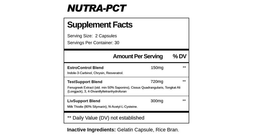 Max Gains Nutra PCT Ingredients