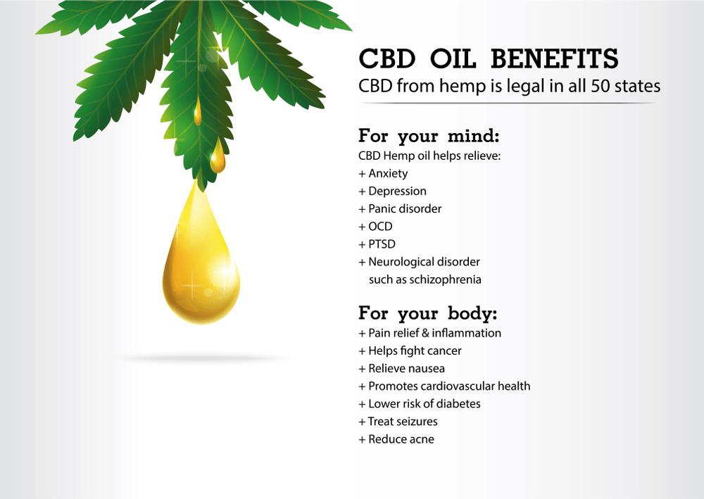 Natural X CBD Oil Benefits