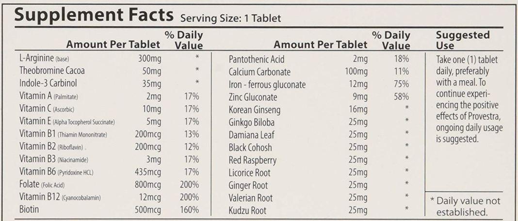 Provestra Ingredients