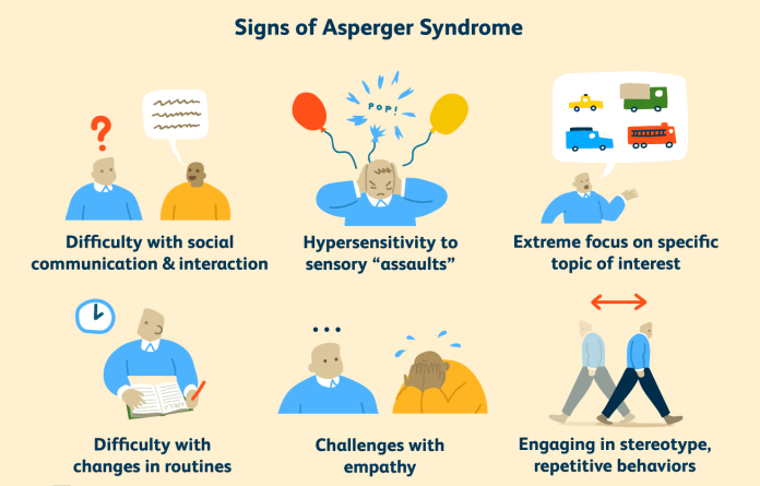 asperger s syndrome diagnosis in adults