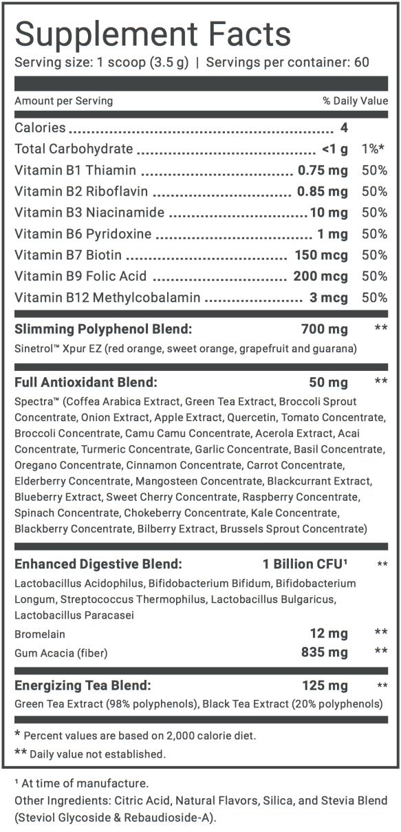 Rejuvenated Energy Ingredients