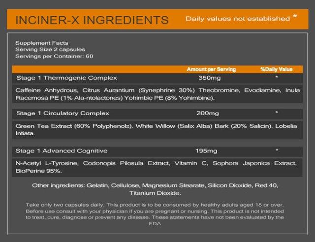 IncinerX-Ingredients