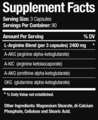N33 Ingredients