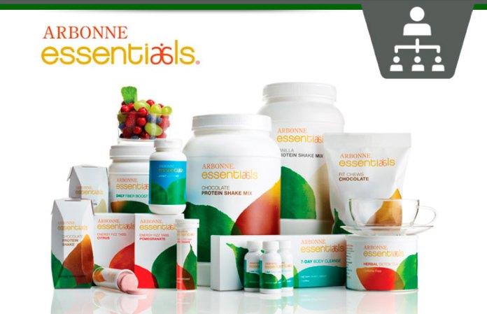 Arbonne Skin Care Reviews