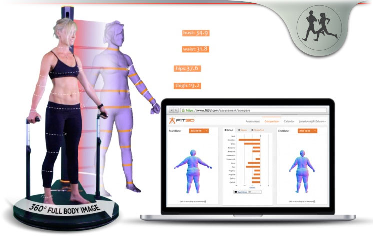 Fit3D Review - Healthy 3D Body Scanning for Fitness Analysis?