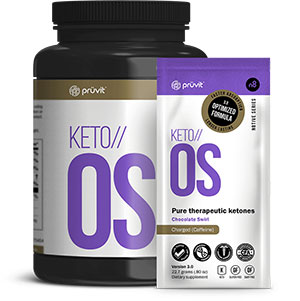 exogenous ketone supplements