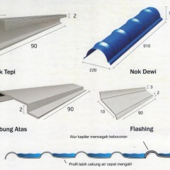 Nok Atap Baja Ringan Genteng Metal Supplier Bahan Bangunan Disda