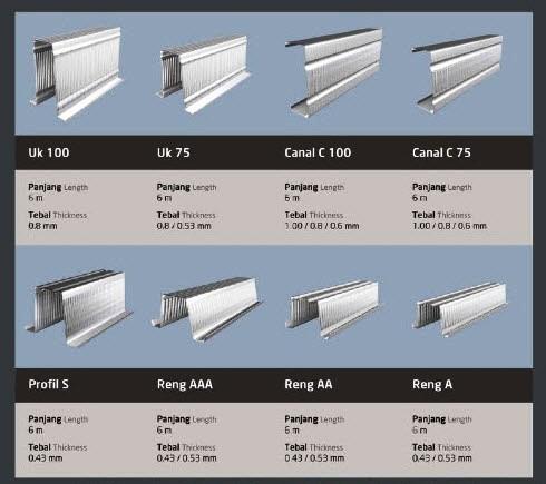 baja ringan zincalume vs galvalume atap onduvilla supplier bahan bangunan disda
