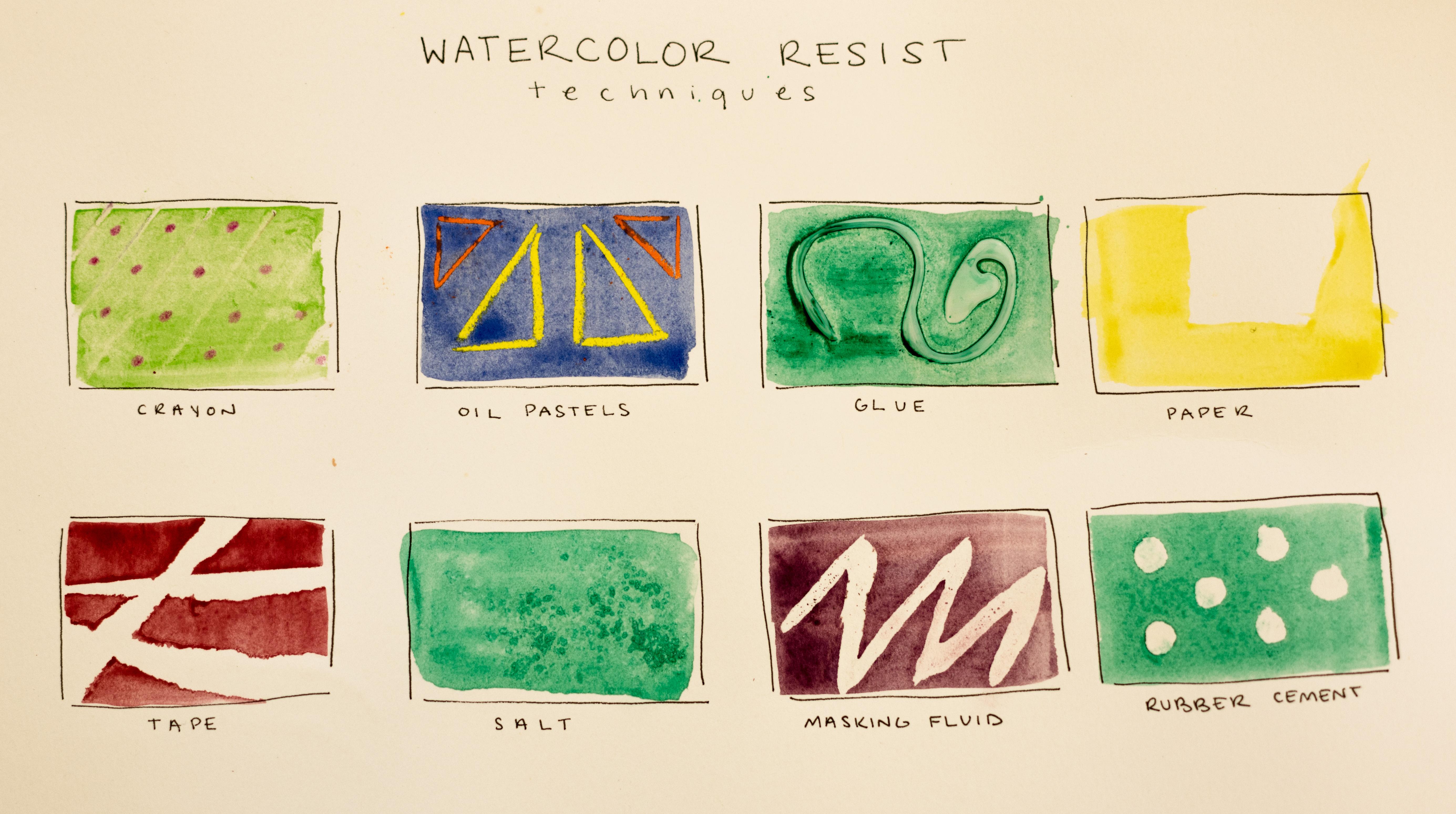 The Smartteacher Resource Watercolor Resist Techniques