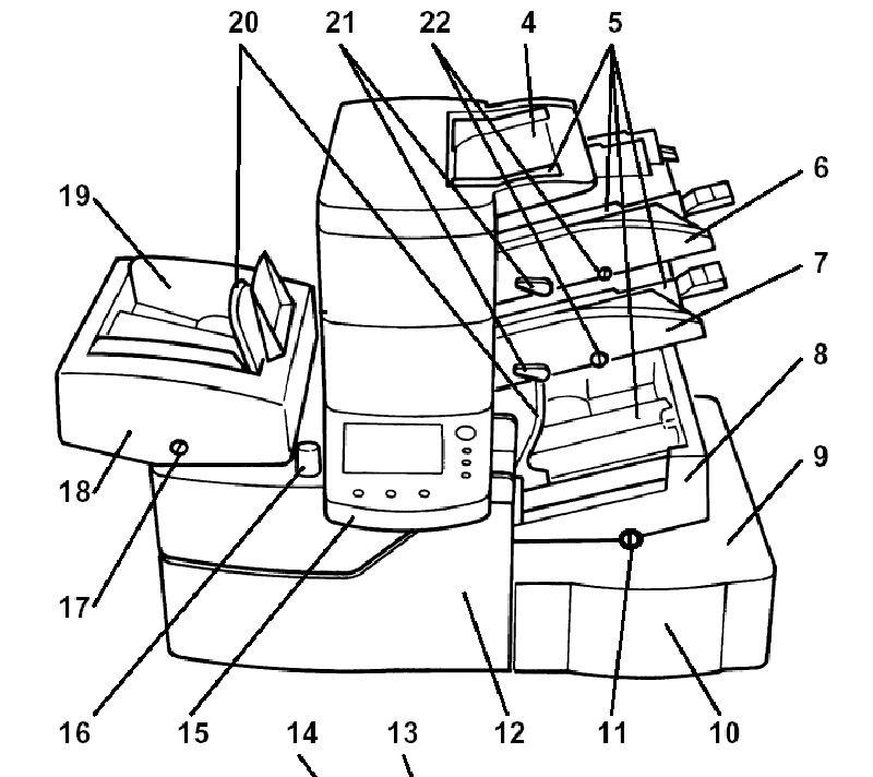 Formax 600 Series Inserter Operators Manual