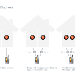 Heating Wiring Diagram Multiple Zones Rj11 Support Nest