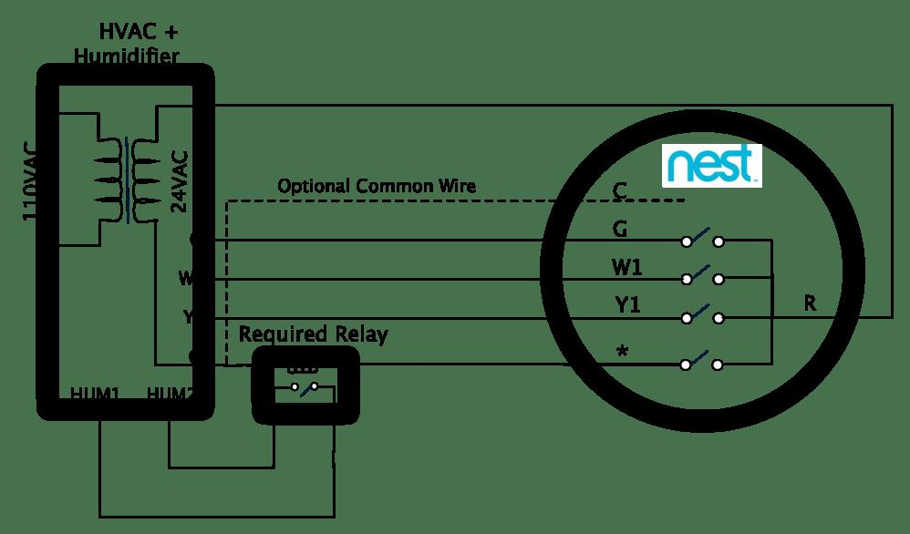 medium resolution of nest thermostat heating cooling wiring diagram get free heat pump thermostat wiring diagrams hvac thermostat wiring