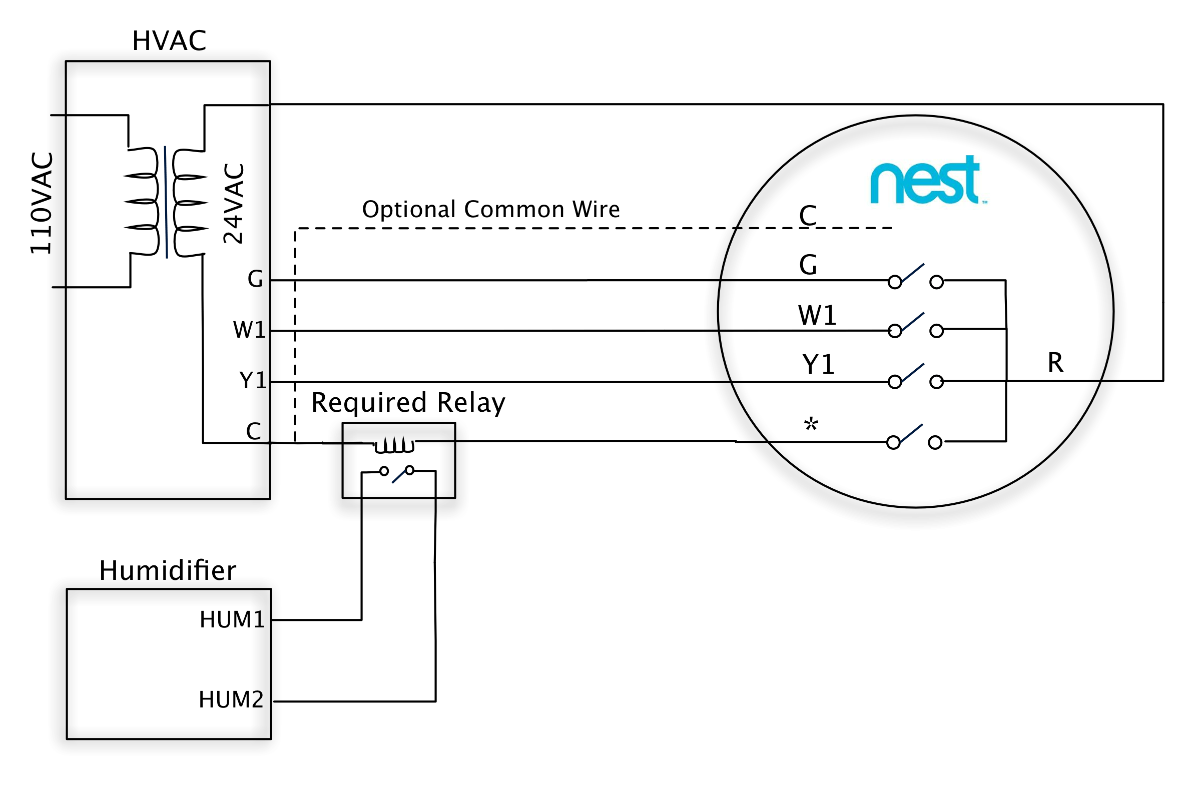 nest humidifier wiring diagram data flow for event management system installing lennox to a doityourself