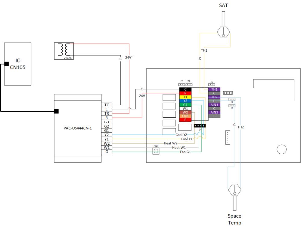 medium resolution of mitsubishi vrf png