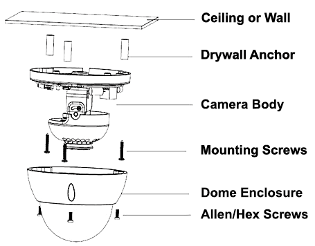 Physical Installation Guide (POE Dome Camera)