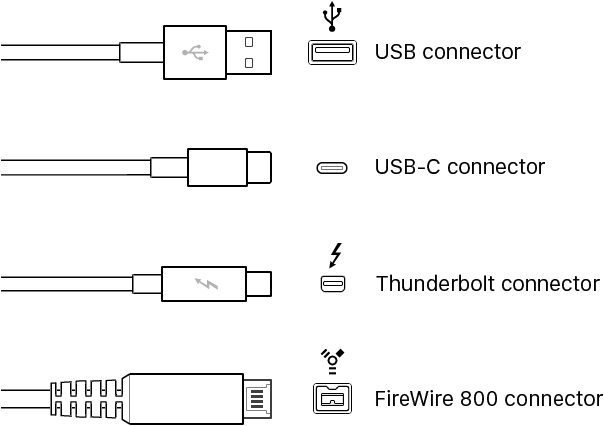 mini jack to xlr wiring diagram kenwood 16 pin harness garageband for mac connect a microphone illustration of usb and firewire connector types