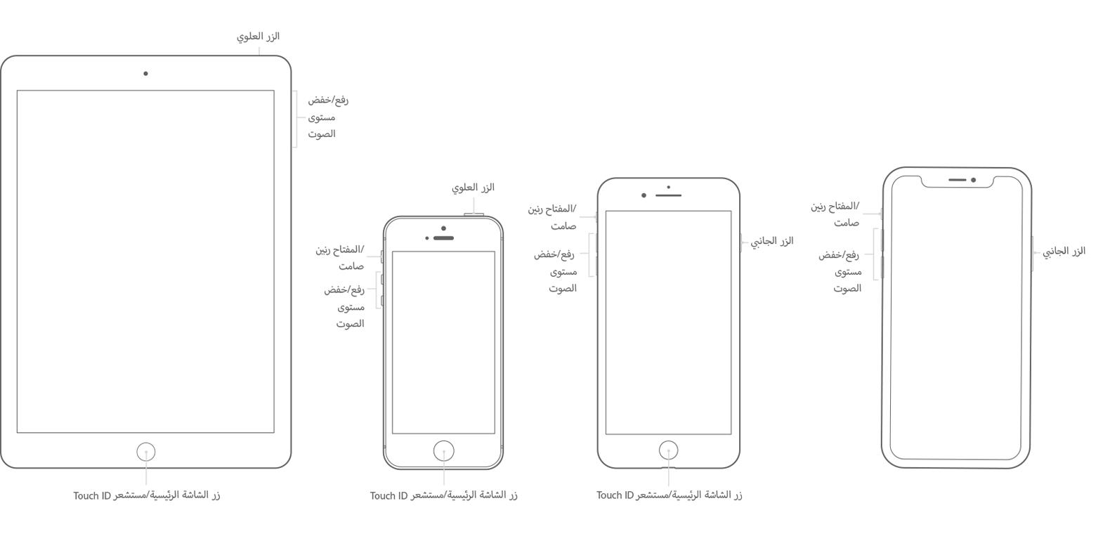 نبذة عن الأزرار والمفاتيح في iPhone أو iPad أو iPod touch