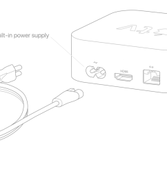 if your apple tv won t turn on apple support u verse tv wiring diagram apple tv wiring diagram [ 1560 x 880 Pixel ]