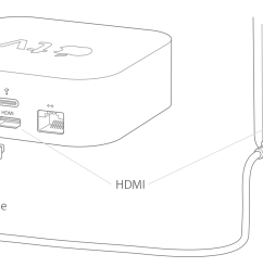 apple tv wiring diagram wiring diagram source simple wiring diagrams apple tv wiring diagram [ 1560 x 880 Pixel ]