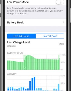 About the battery usage on your iphone ipad and ipod touch also apple rh supportle