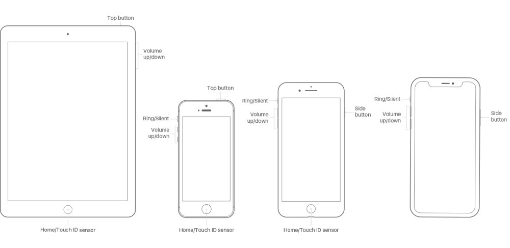 medium resolution of images of ipad and iphone models showing buttons