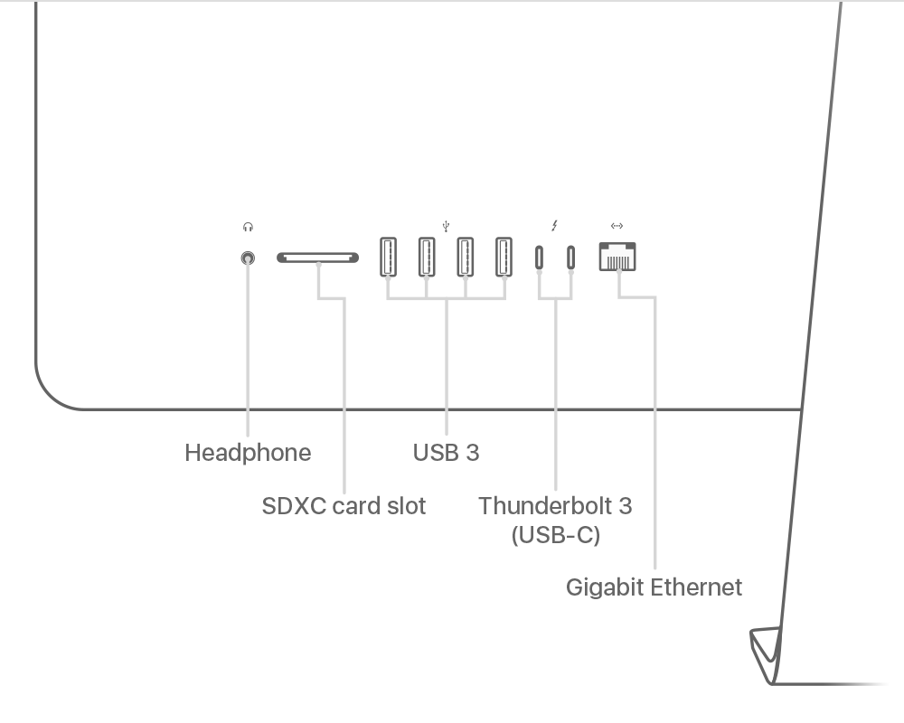 medium resolution of about the external features and ports on imac and imac pro apple thunderbolt xlr cable wiring diagram