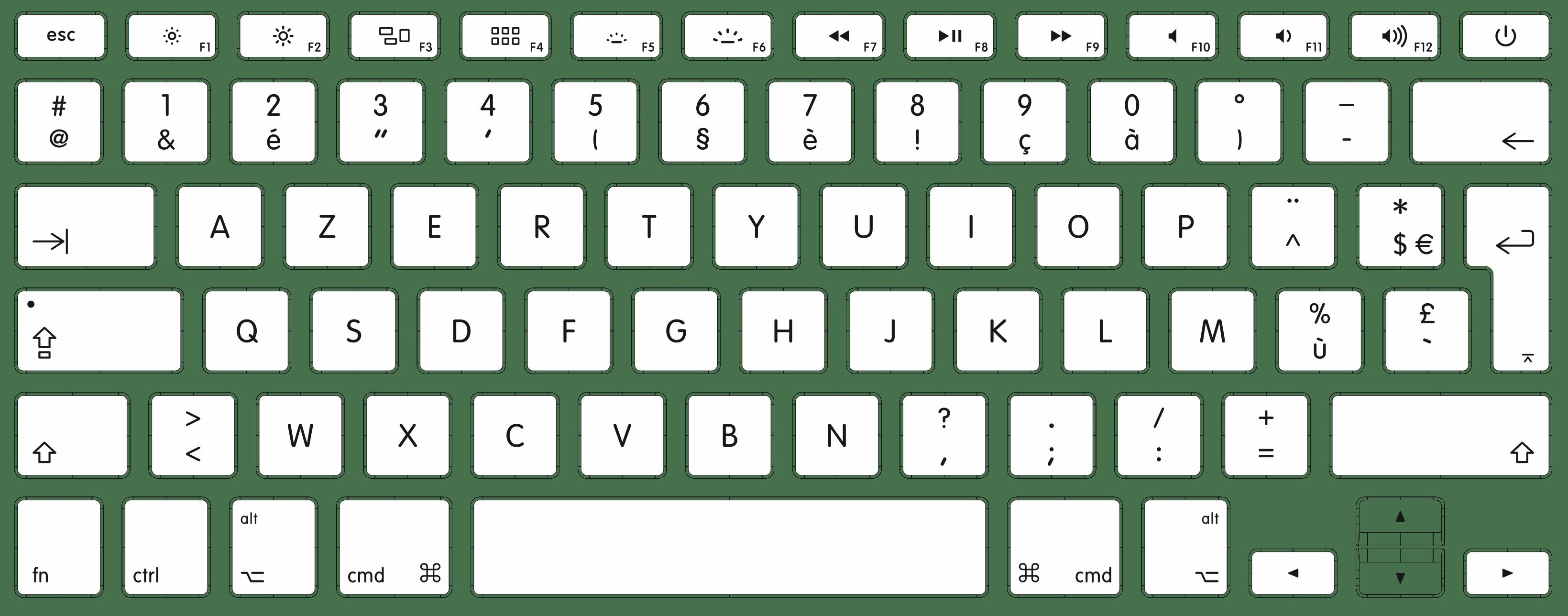 Right Alt Or Cmd Key To Emulate Alt Ctrl Altgr Feedback For Microsoft Remote Desktop