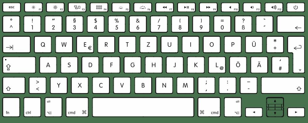 medium resolution of apple keyboard apple notebook